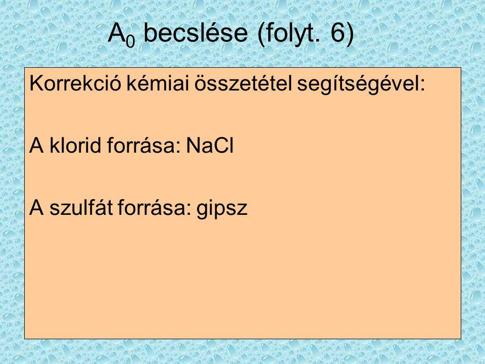 A 0 becslése (folyt. 6) Korrekció kémiai összetétel segítségével: A klorid forrása: NaCl A szulfát forrása: gipsz