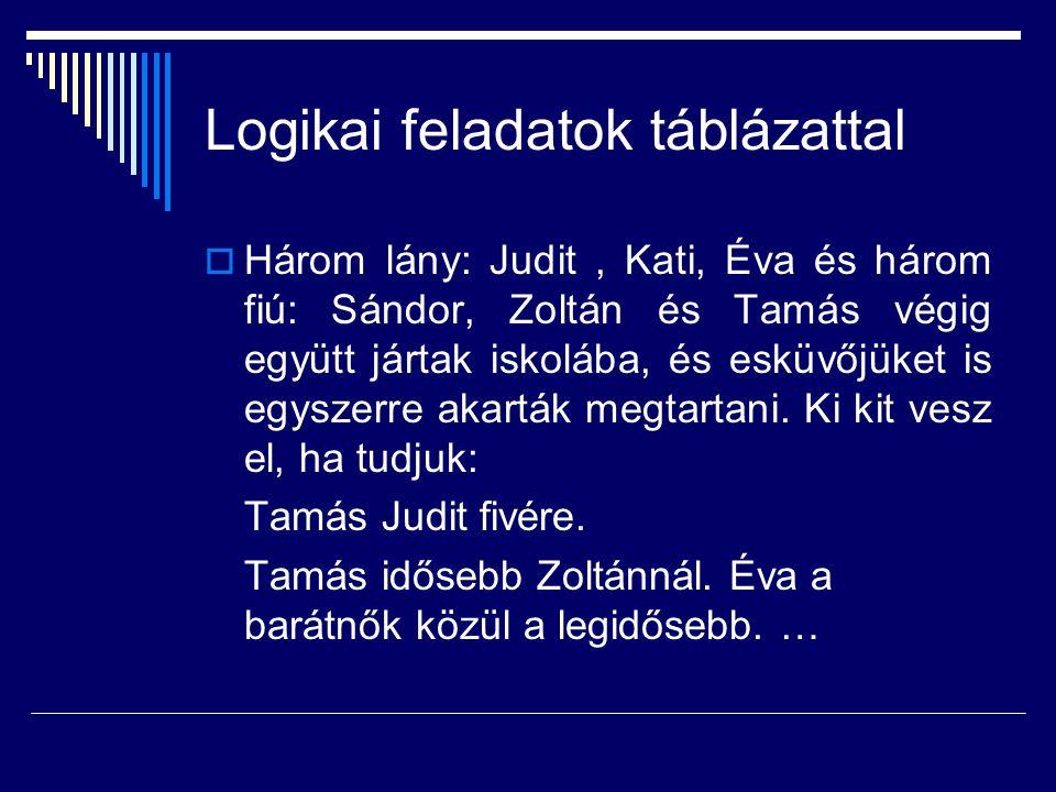 Logikai feladatok táblázattal  Három lány: Judit, Kati, Éva és három fiú: Sándor, Zoltán és Tamás végig együtt jártak iskolába, és esküvőjüket is egy