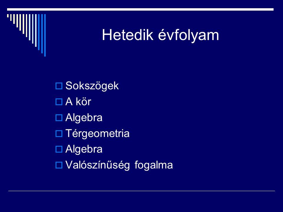 Hetedik évfolyam  Sokszögek  A kör  Algebra  Térgeometria  Algebra  Valószínűség fogalma