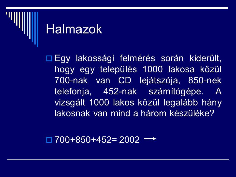 Halmazok  Egy lakossági felmérés során kiderült, hogy egy település 1000 lakosa közül 700-nak van CD lejátszója, 850-nek telefonja, 452-nak számítógé