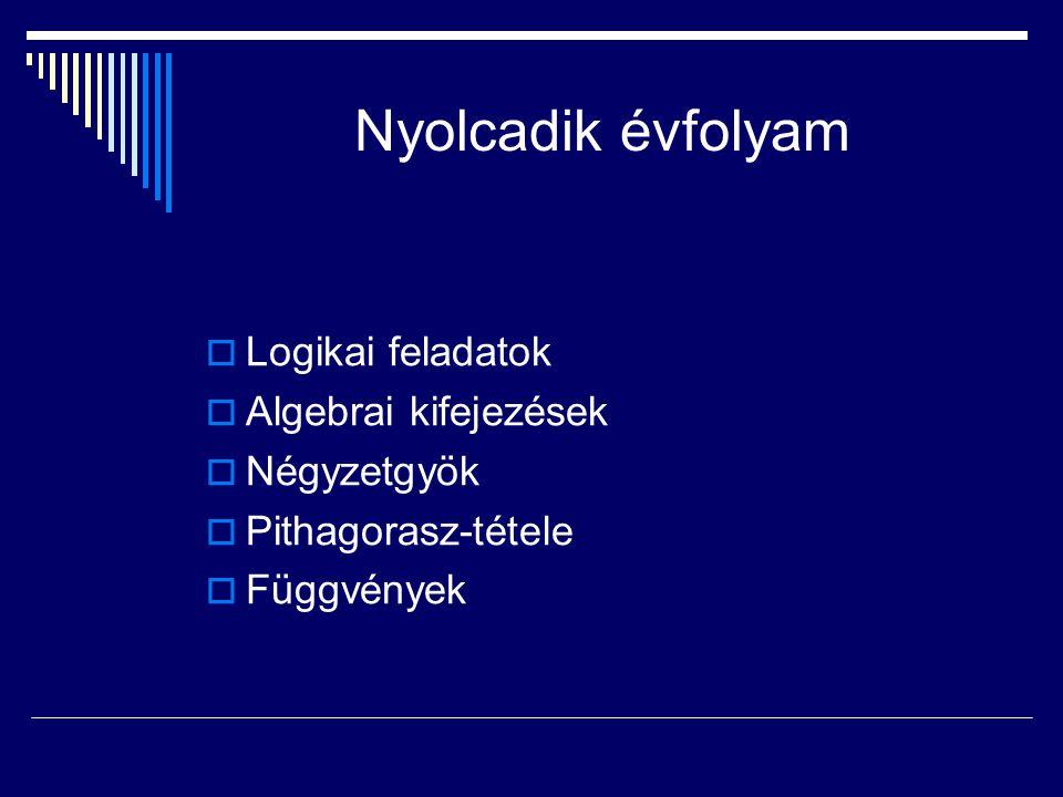 Nyolcadik évfolyam  Logikai feladatok  Algebrai kifejezések  Négyzetgyök  Pithagorasz-tétele  Függvények