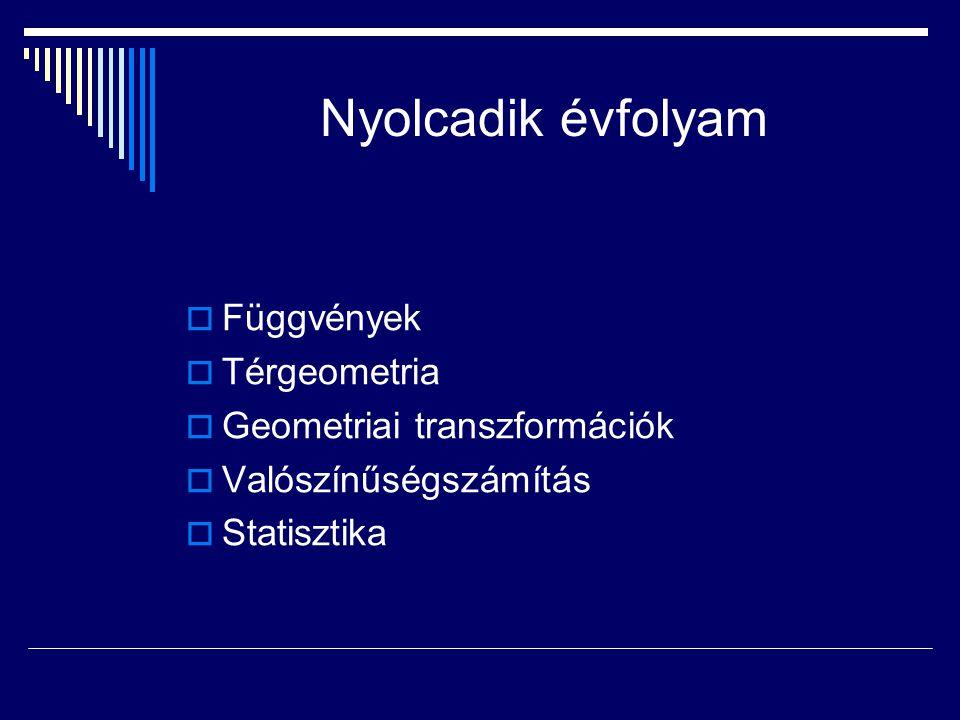 Nyolcadik évfolyam  Függvények  Térgeometria  Geometriai transzformációk  Valószínűségszámítás  Statisztika