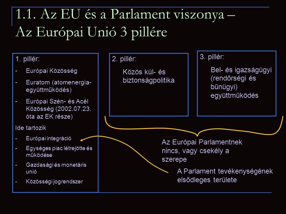 1.1. Az EU és a Parlament viszonya – Az Európai Unió 3 pillére 1.