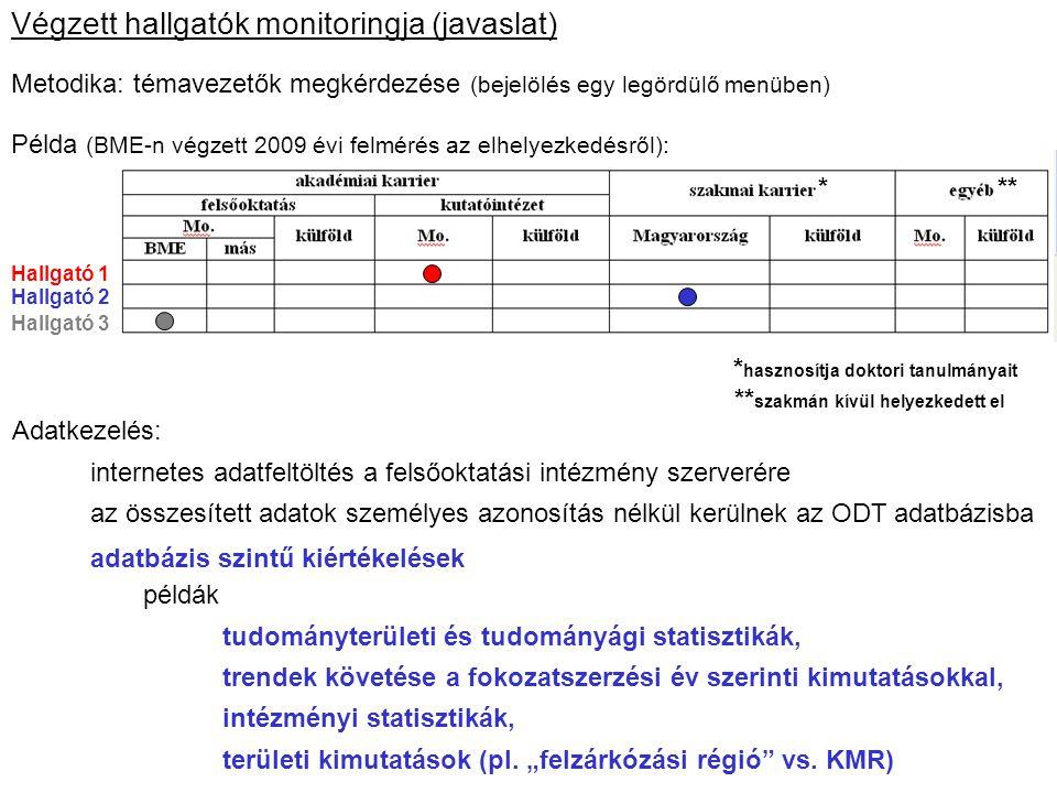 Adatkezelés: internetes adatfeltöltés a felsőoktatási intézmény szerverére az összesített adatok személyes azonosítás nélkül kerülnek az ODT adatbázis