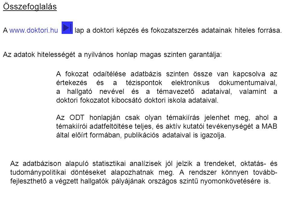 A www.doktori.hu lap a doktori képzés és fokozatszerzés adatainak hiteles forrása. Az adatok hitelességét a nyilvános honlap magas szinten garantálja: