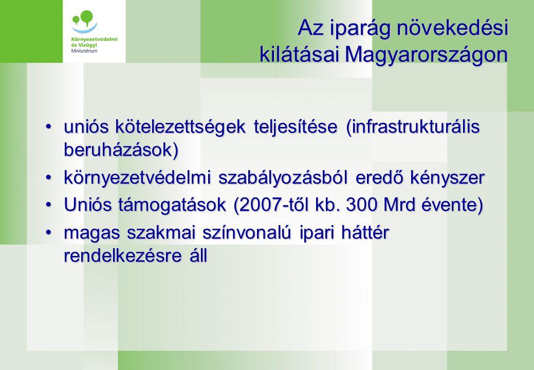 Az iparág növekedési kilátásai Magyarországon Az ágazat kiemelkedően jelentős konjunktúrájával számoljunk a következő évtizedben .