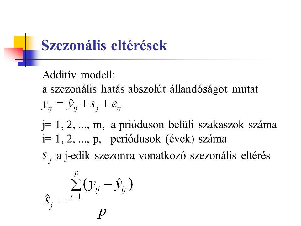 Szezonális eltérések Additív modell: a szezonális hatás abszolút állandóságot mutat a j-edik szezonra vonatkozó szezonális eltérés j= 1, 2,..., m, a prióduson belüli szakaszok száma i= 1, 2,..., p, periódusok (évek) száma