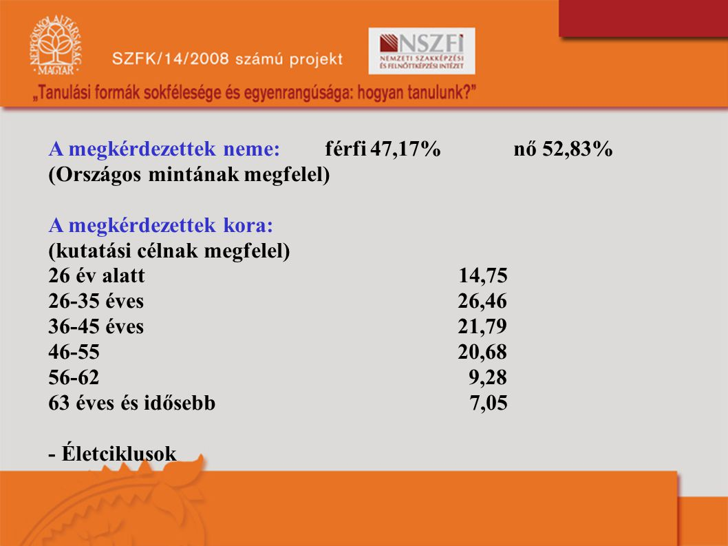 A megkérdezettek neme: férfi 47,17% nő 52,83% (Országos mintának megfelel) A megkérdezettek kora: (kutatási célnak megfelel) 26 év alatt 14,75 26-35 é