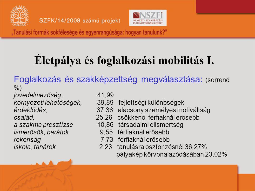 Életpálya és foglalkozási mobilitás I. Foglalkozás és szakképzettség megválasztása: (sorrend %) jövedelmezőség, 41,99 környezeti lehetőségek, 39,89 fe