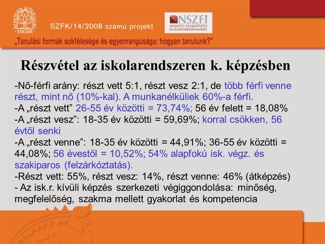 Részvétel az iskolarendszeren k. képzésben -Nő-férfi arány: részt vett 5:1, részt vesz 2:1, de több férfi venne részt, mint nő (10%-kal). A munkanélkü