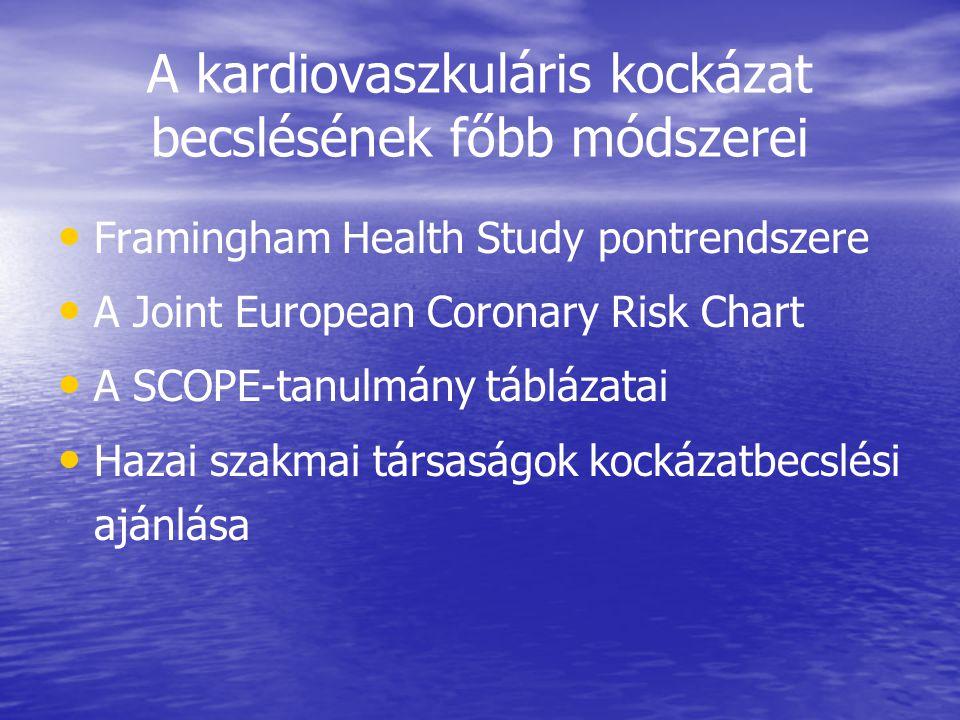 A kardiovaszkuláris kockázat becslésének főbb módszerei • • Framingham Health Study pontrendszere • • A Joint European Coronary Risk Chart • • A SCOPE-tanulmány táblázatai • • Hazai szakmai társaságok kockázatbecslési ajánlása