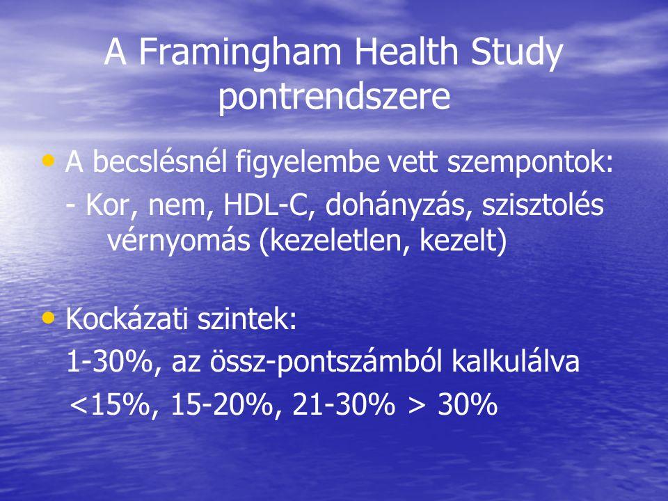 A Framingham Health Study pontrendszere • • A becslésnél figyelembe vett szempontok: - Kor, nem, HDL-C, dohányzás, szisztolés vérnyomás (kezeletlen, kezelt) • • Kockázati szintek: 1-30%, az össz-pontszámból kalkulálva 30%