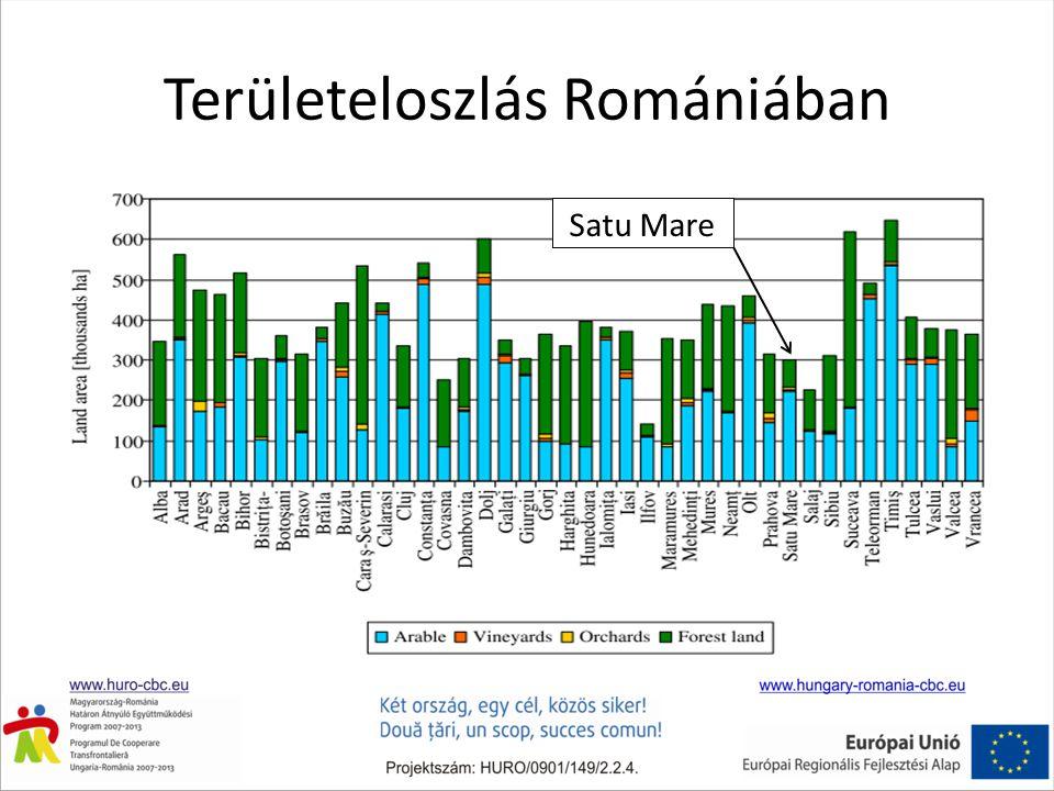 Területeloszlás Romániában Satu Mare