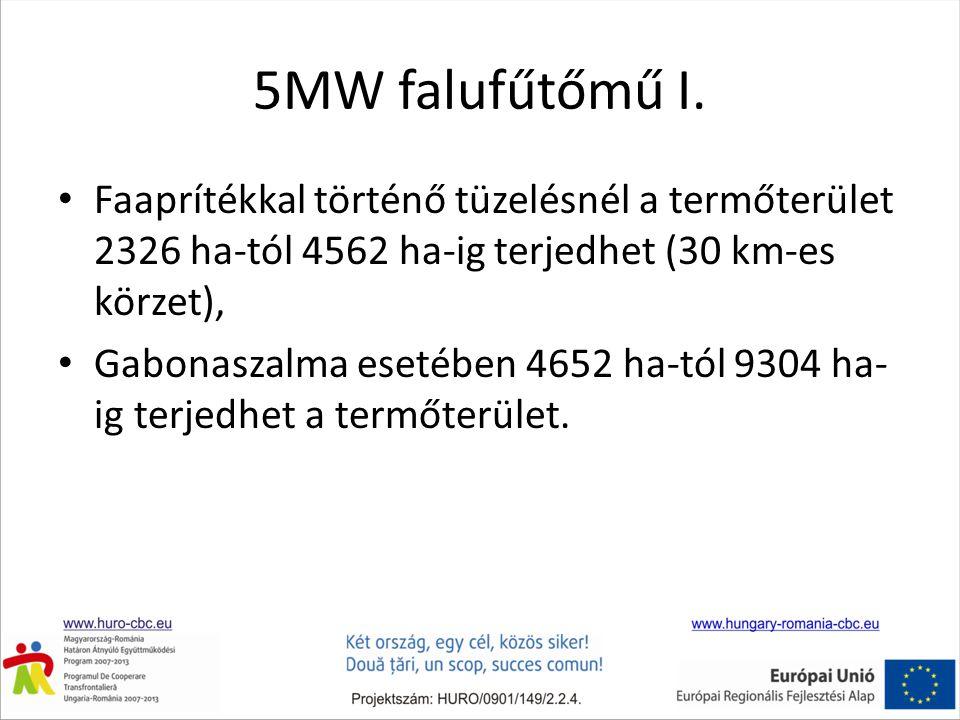 5MW falufűtőmű I. • Faaprítékkal történő tüzelésnél a termőterület 2326 ha-tól 4562 ha-ig terjedhet (30 km-es körzet), • Gabonaszalma esetében 4652 ha