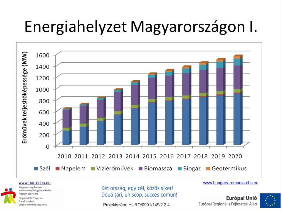 Energiahelyzet Magyarországon I.