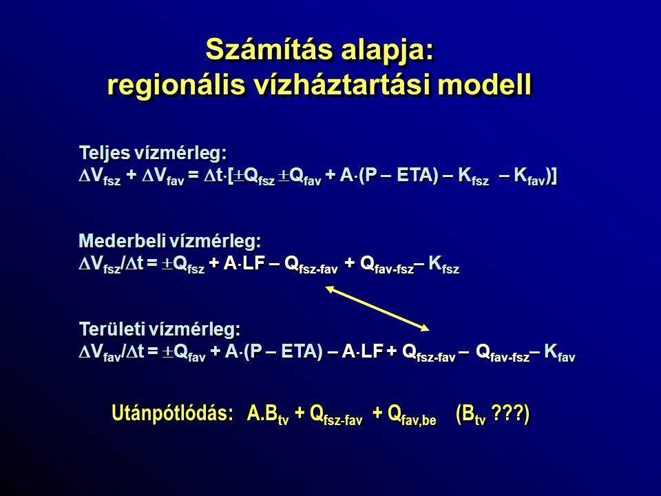 Számítás alapja: regionális vízháztartási modell Teljes vízmérleg:  V fsz +  V fav =  t  [  Q fsz  Q fav + A  (P – ETA) – K fsz – K fav )] Mede