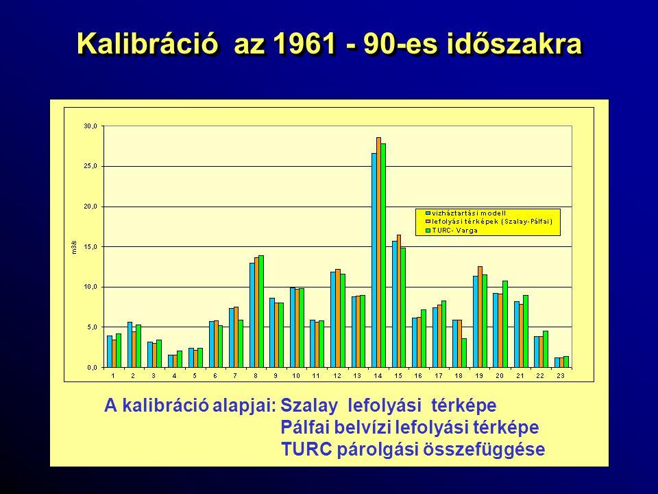 Kalibráció az 1961 - 90-es időszakra A kalibráció alapjai: Szalay lefolyási térképe Pálfai belvízi lefolyási térképe TURC párolgási összefüggése