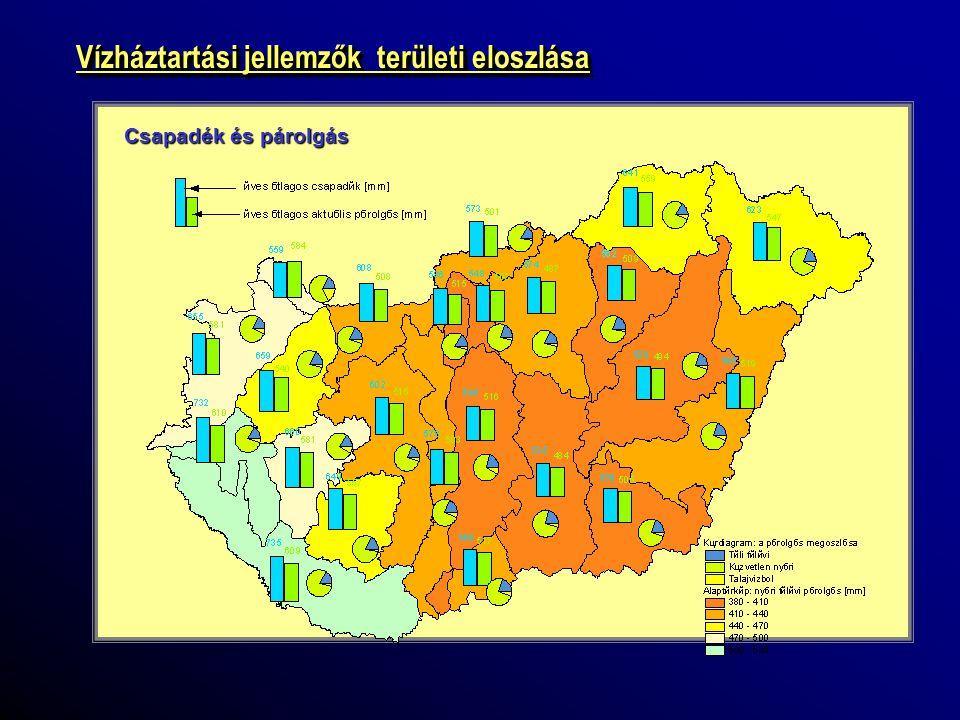 Csapadék és párolgás Vízháztartási jellemzők területi eloszlása