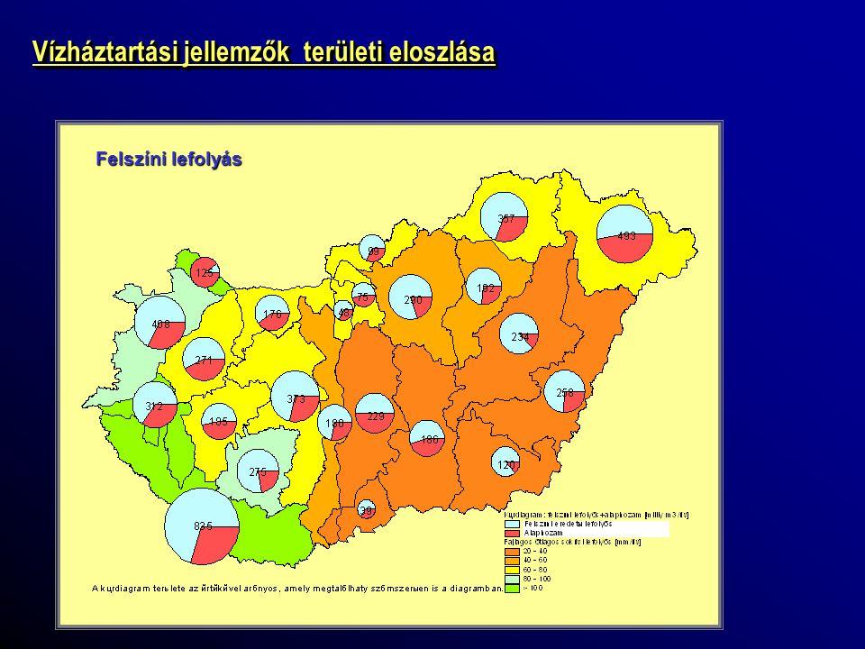 Felszíni lefolyás Vízháztartási jellemzők területi eloszlása