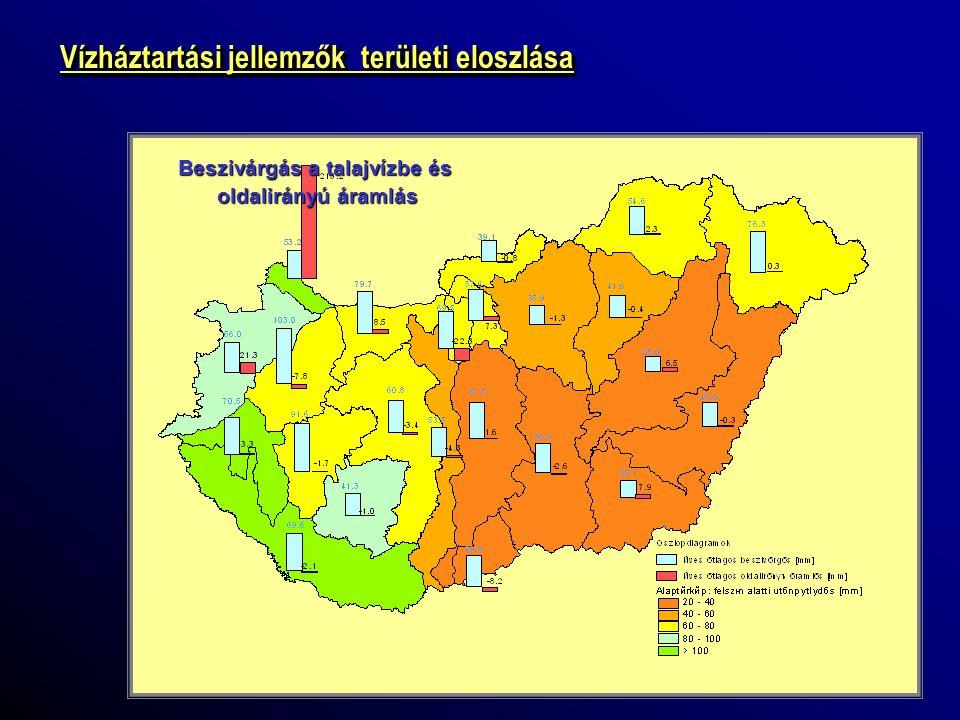 Beszivárgás a talajvízbe és oldalirányú áramlás Vízháztartási jellemzők területi eloszlása