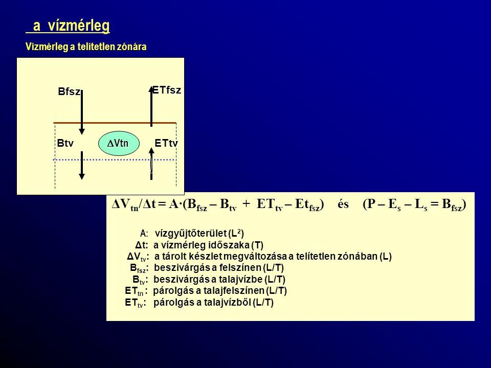 a vízmérleg Vízmérleg a telítetlen zónára ΔV tn /Δt = A·(B fsz – B tv + ET tv – Et fsz ) és (P – E s – L s = B fsz ) A: vízgyűjtőterület (L 2 ) Δt: a