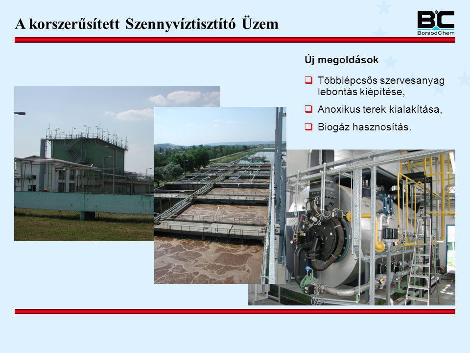 A korszerűsített Szennyvíztisztító Üzem  Többlépcsős szervesanyag lebontás kiépítése,  Anoxikus terek kialakítása,  Biogáz hasznosítás. Új megoldás