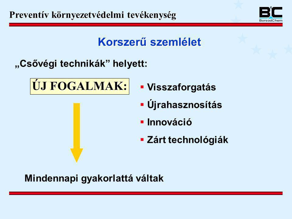 Komplex sósvíz kezelés, újrahasznosítás kondenzátum (mosóvízként újra felhasználva) 17 t/h bepárlási maradék (Sóstóra) 0,6 t/h kondenzátum (szerves szennyvízbe) 17 t/h sós víz UMDI RMDI VCM SÓ melléktermék HCl-gáz (MDI-ből) hulladék hő RMDI, UMDI, TDI 7 t/h ELŐBEPÁRLÓFŐBEPÁRLÓ TDI 3 t/h 1 t/h 16 t/h 20 t/h 40 t/h