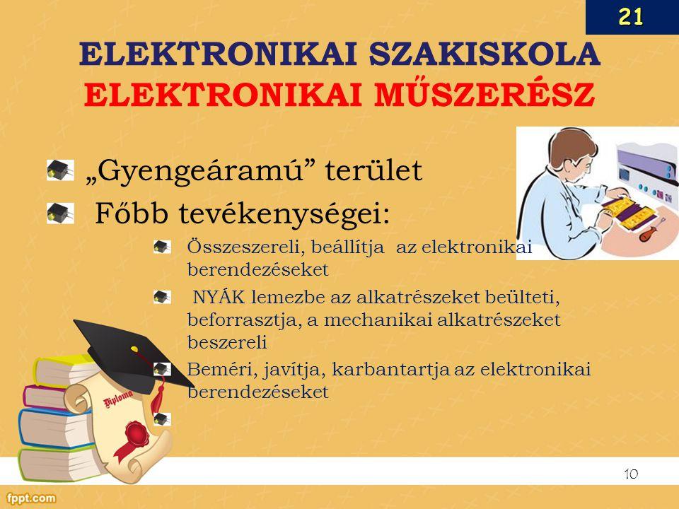 """""""Gyengeáramú terület Főbb tevékenységei: Összeszereli, beállítja az elektronikai berendezéseket NYÁK lemezbe az alkatrészeket beülteti, beforrasztja, a mechanikai alkatrészeket beszereli Beméri, javítja, karbantartja az elektronikai berendezéseket 10 ELEKTRONIKAI SZAKISKOLA ELEKTRONIKAI MŰSZERÉSZ21"""