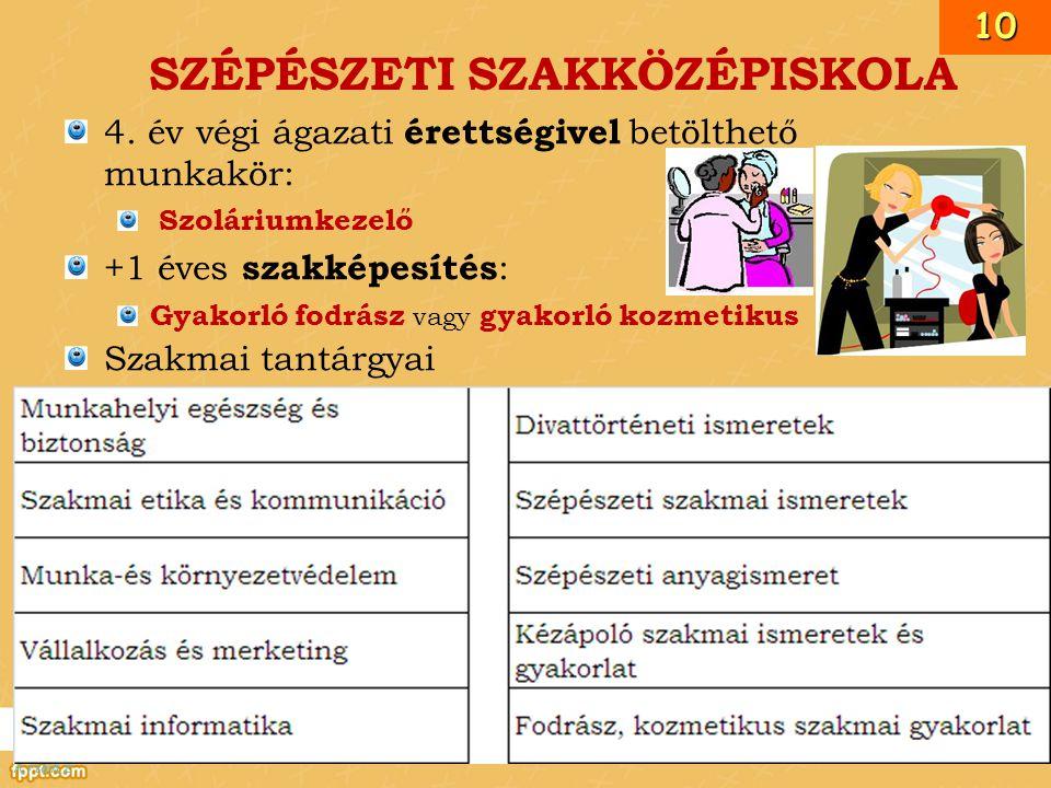 SZÉPÉSZETI SZAKKÖZÉPISKOLA 4.
