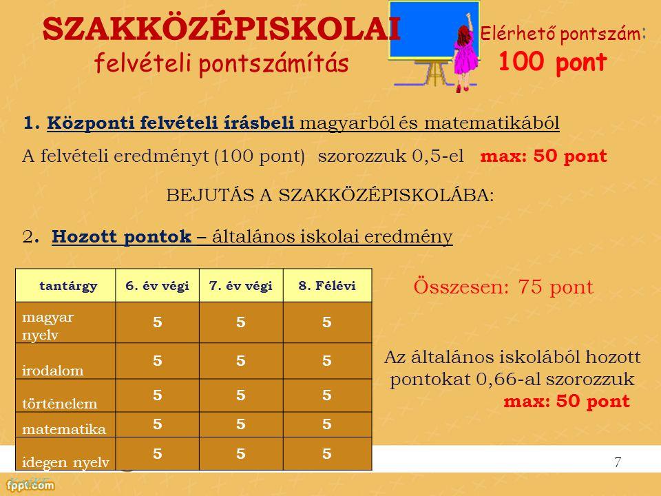 SZAKKÖZÉPISKOLAI felvételi pontszámítás Elérhető pontszám : 100 pont 7 Összesen: 75 pont Az általános iskolából hozott pontokat 0,66-al szorozzuk max: 50 pont BEJUTÁS A SZAKKÖZÉPISKOLÁBA: 1.Központi felvételi írásbeli magyarból és matematikából A felvételi eredményt (100 pont) szorozzuk 0,5-el max: 50 pont 2.