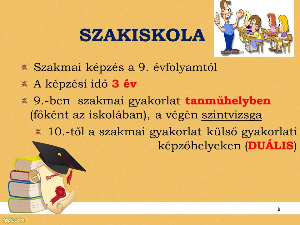 8 SZAKISKOLA Szakmai képzés a 9. évfolyamtól A képzési idő 3 év 9.-ben szakmai gyakorlat tanműhelyben (főként az iskolában), a végén szintvizsga 10.-t