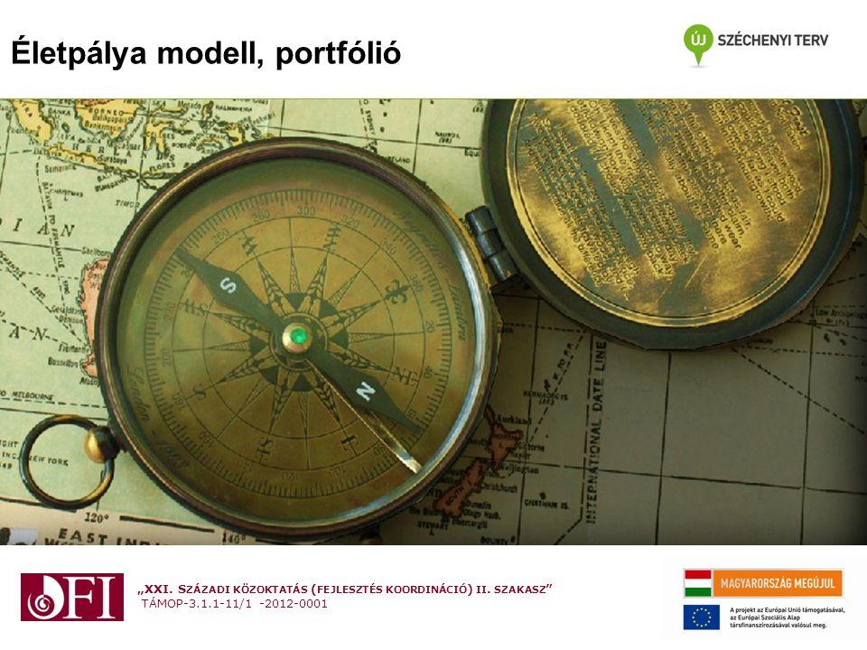 """""""XXI. S ZÁZADI KÖZOKTATÁS ( FEJLESZTÉS KOORDINÁCIÓ ) II. SZAKASZ """" TÁMOP-3.1.1-11/1 -2012-0001 Életpálya modell, portfólió"""
