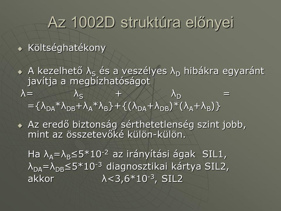Az 1002D struktúra előnyei  Költséghatékony  A kezelhető λ S és a veszélyes λ D hibákra egyaránt javítja a megbízhatóságot λ=λ S + λ D = λ=λ S + λ D = ={λ DA *λ DB +λ A *λ B }+{(λ DA +λ DB )*(λ A +λ B )} ={λ DA *λ DB +λ A *λ B }+{(λ DA +λ DB )*(λ A +λ B )}  Az eredő biztonság sérthetetlenség szint jobb, mint az összetevőké külön-külön.