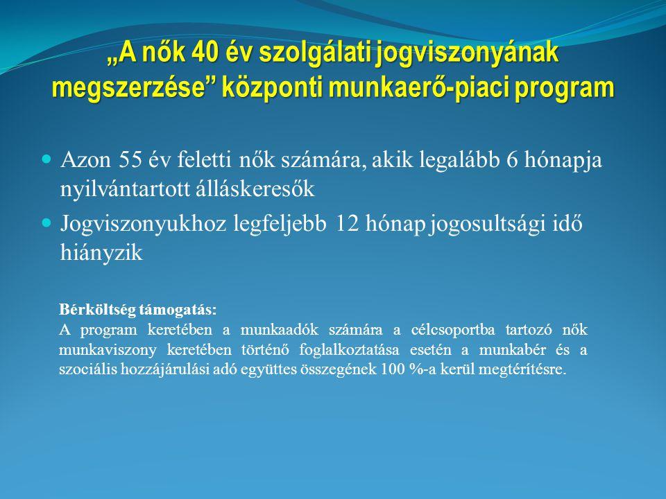  Azon 55 év feletti nők számára, akik legalább 6 hónapja nyilvántartott álláskeresők  Jogviszonyukhoz legfeljebb 12 hónap jogosultsági idő hiányzik