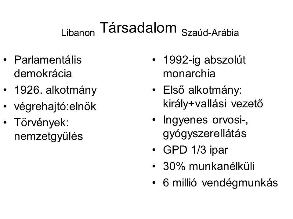Libanon Társadalom Szaúd-Arábia •Parlamentális demokrácia •1926. alkotmány •végrehajtó:elnök •Törvények: nemzetgyűlés •1992-ig abszolút monarchia •Els