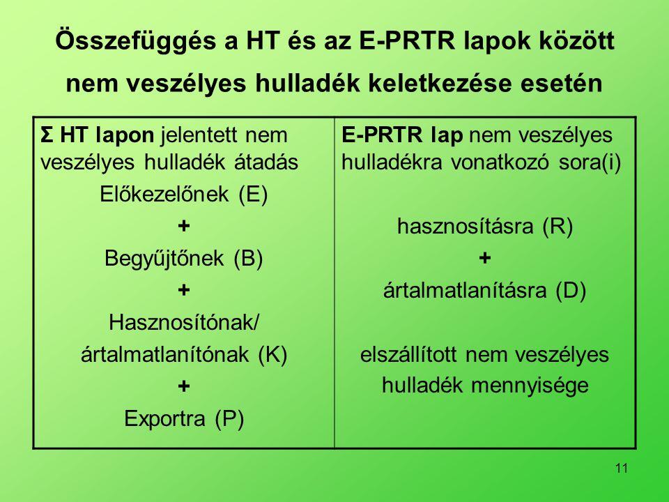 11 Összefüggés a HT és az E-PRTR lapok között nem veszélyes hulladék keletkezése esetén Σ HT lapon jelentett nem veszélyes hulladék átadás Előkezelőne