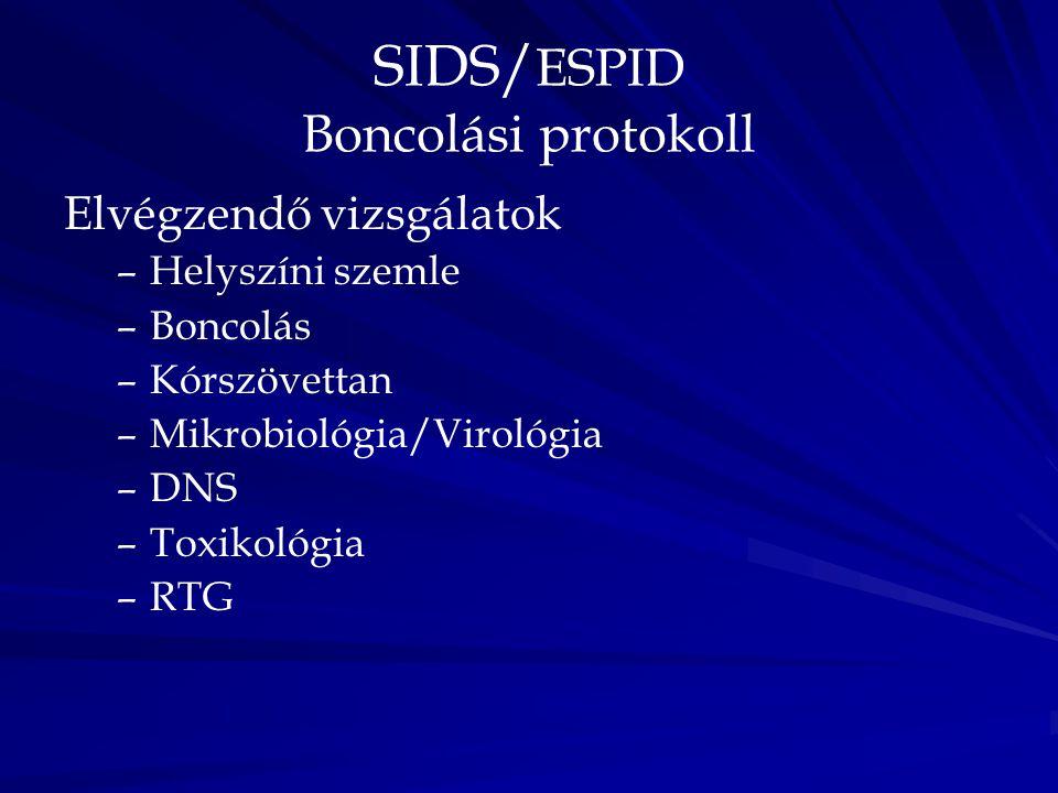 SIDS/ ESPID Boncolási protokoll Elvégzendő vizsgálatok – –Helyszíni szemle – –Boncolás – –Kórszövettan – –Mikrobiológia/Virológia – –DNS – –Toxikológi