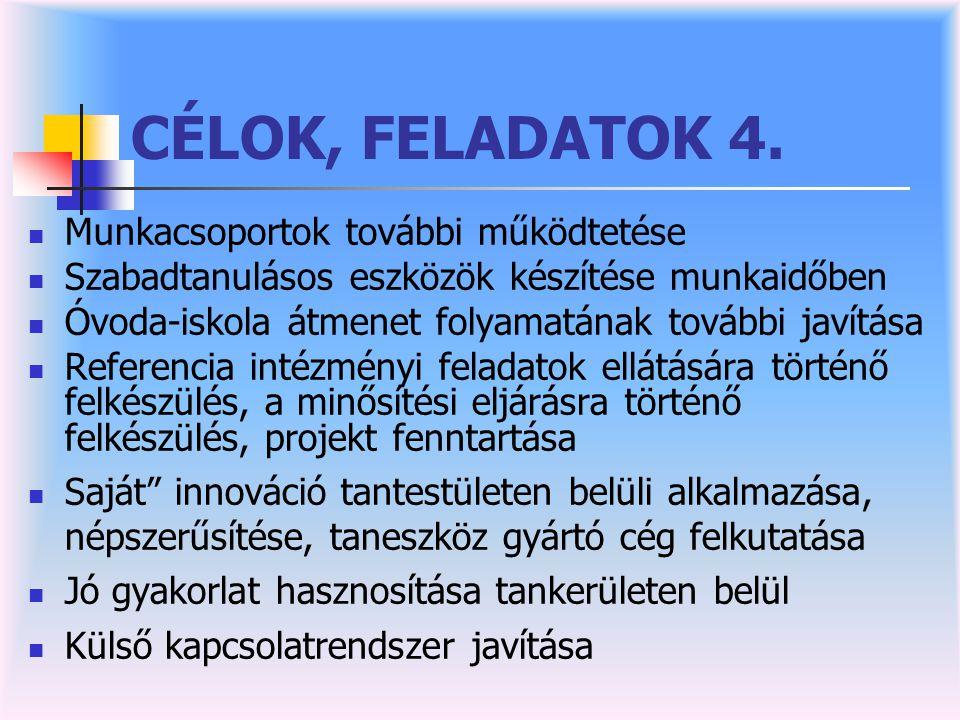 CÉLOK, FELADATOK 4.