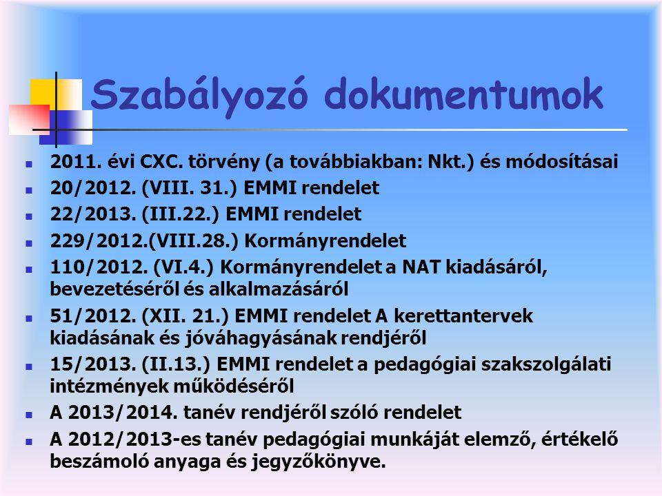 Szabályozó dokumentumok  2011.évi CXC. törvény (a továbbiakban: Nkt.) és módosításai  20/2012.