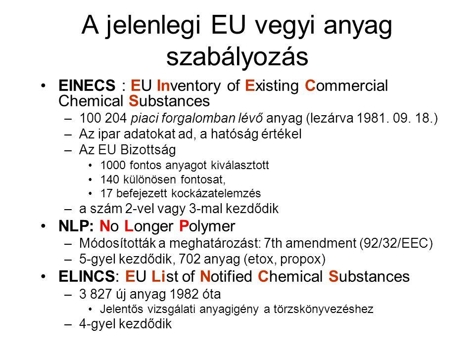 A jelenlegi EU vegyi anyag szabályozás •EINECS : EU Inventory of Existing Commercial Chemical Substances –100 204 piaci forgalomban lévő anyag (lezárv