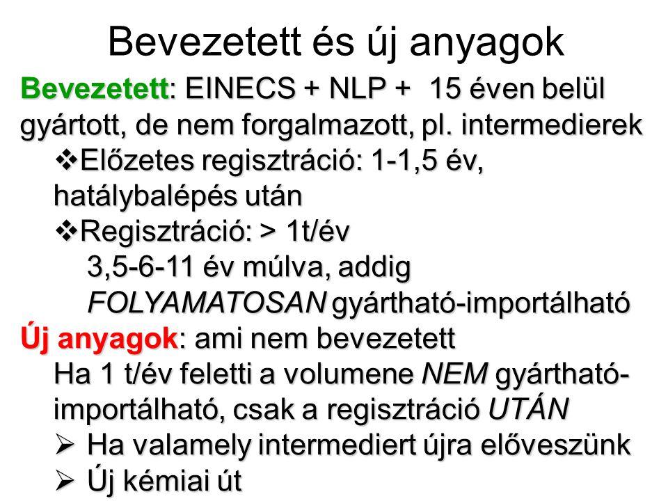 Bevezetett és új anyagok Bevezetett: EINECS + NLP + 15 éven belül gyártott, de nem forgalmazott, pl. intermedierek  Előzetes regisztráció: 1-1,5 év,
