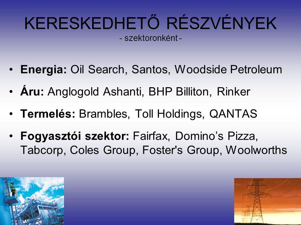 KERESKEDHETŐ RÉSZVÉNYEK - szektoronként - •Energia: Oil Search, Santos, Woodside Petroleum •Áru: Anglogold Ashanti, BHP Billiton, Rinker •Termelés: Brambles, Toll Holdings, QANTAS •Fogyasztói szektor: Fairfax, Domino's Pizza, Tabcorp, Coles Group, Foster s Group, Woolworths