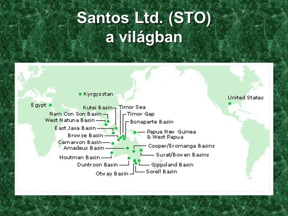 Santos Ltd. (STO) a világban