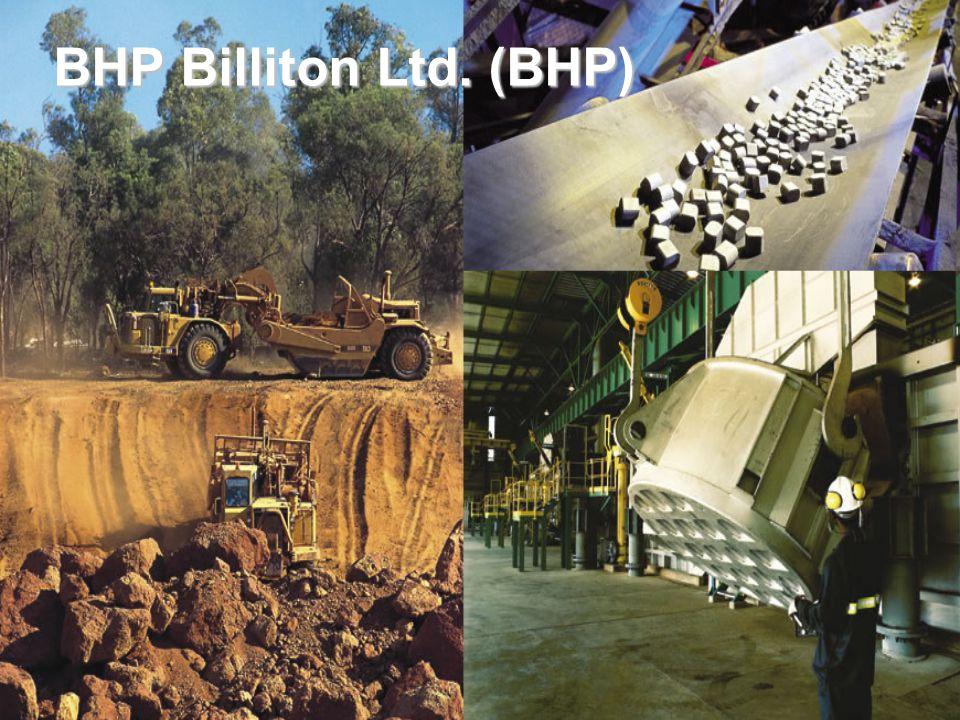 BHP Billiton Ltd. (BHP)