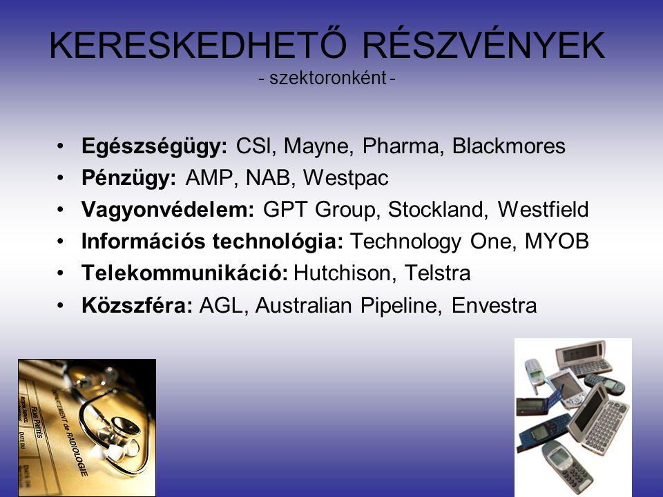 •Egészségügy: CSl, Mayne, Pharma, Blackmores •Pénzügy: AMP, NAB, Westpac •Vagyonvédelem: GPT Group, Stockland, Westfield •Információs technológia: Technology One, MYOB •Telekommunikáció: Hutchison, Telstra •Közszféra: AGL, Australian Pipeline, Envestra KERESKEDHETŐ RÉSZVÉNYEK - szektoronként -