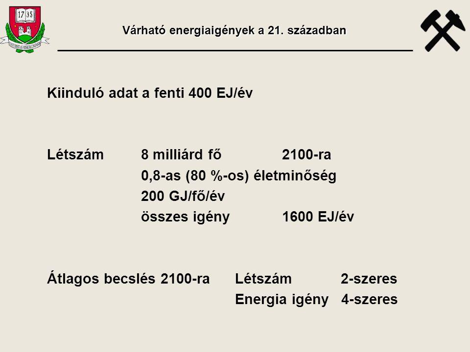 Kiinduló adat a fenti 400 EJ/év Létszám8 milliárd fő2100-ra 0,8-as (80 %-os) életminőség 200 GJ/fő/év összes igény1600 EJ/év Átlagos becslés 2100-ra L