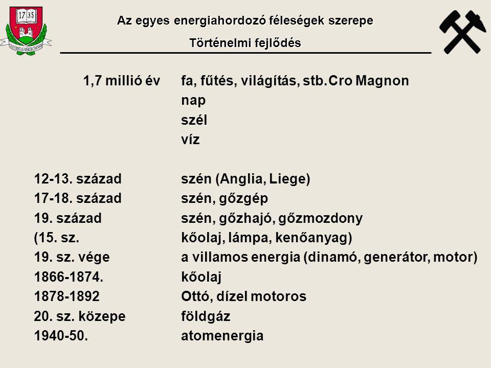 1,7 millió év fa, fűtés, világítás, stb.Cro Magnon nap szél víz 12-13. század szén (Anglia, Liege) 17-18. századszén, gőzgép 19. századszén, gőzhajó,