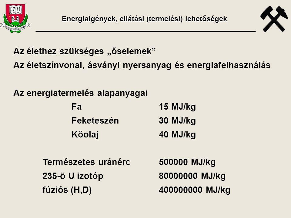 """Az élethez szükséges """"őselemek"""" Az életszínvonal, ásványi nyersanyag és energiafelhasználás Az energiatermelés alapanyagai Fa15 MJ/kg Feketeszén30 MJ/"""