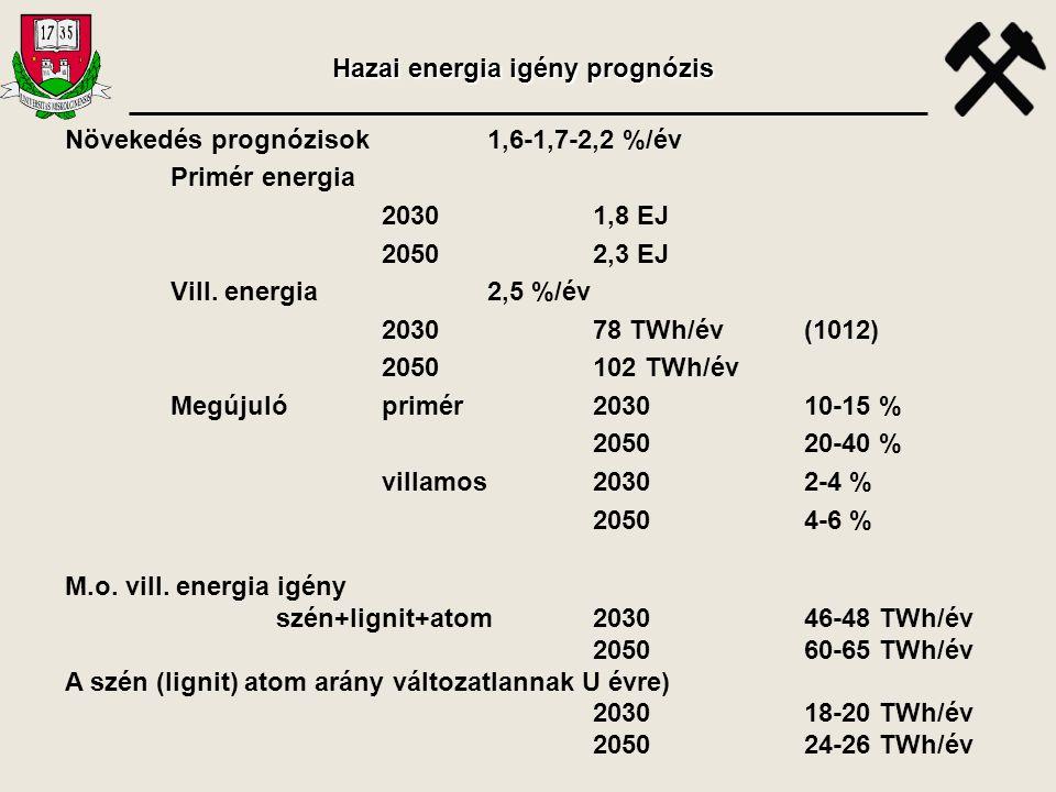 Növekedés prognózisok1,6-1,7-2,2 %/év Primér energia 20301,8 EJ 2050 2,3 EJ Vill. energia 2,5 %/év 203078 TWh/év(1012) 2050102 TWh/év Megújuló primér