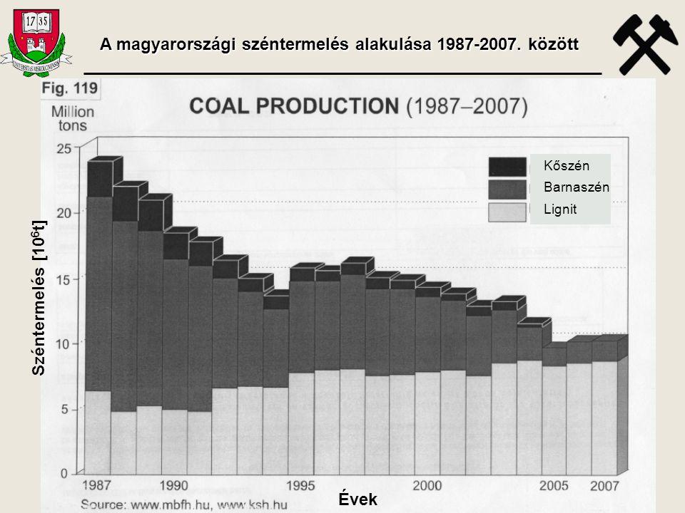 A magyarországi széntermelés alakulása 1987-2007. között Évek Széntermelés [10 6 t] Kőszén Barnaszén Lignit